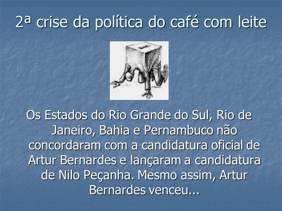 2ª crise da política do café com leite Os Estados do Rio Grande do Sul, Rio de Janeiro, Bahia e Pernambuco não concordaram com a candidatura oficial d