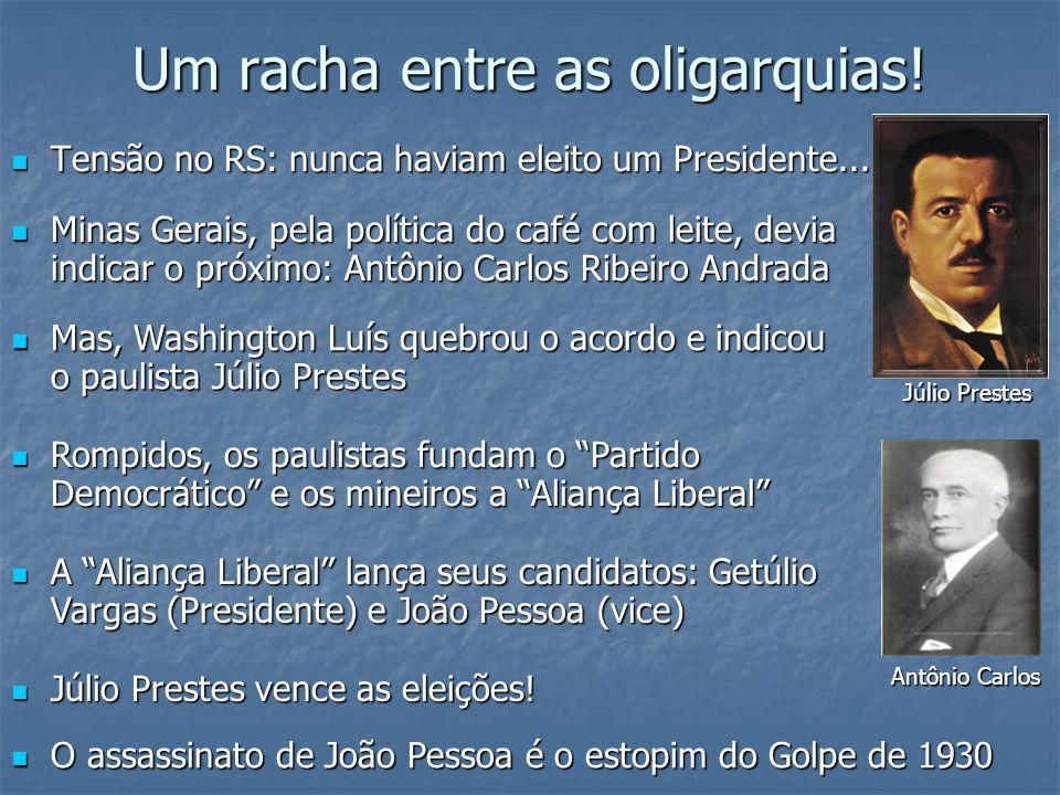 Um racha entre as oligarquias! Tensão no RS: nunca haviam eleito um Presidente... Tensão no RS: nunca haviam eleito um Presidente... Júlio Prestes Ant