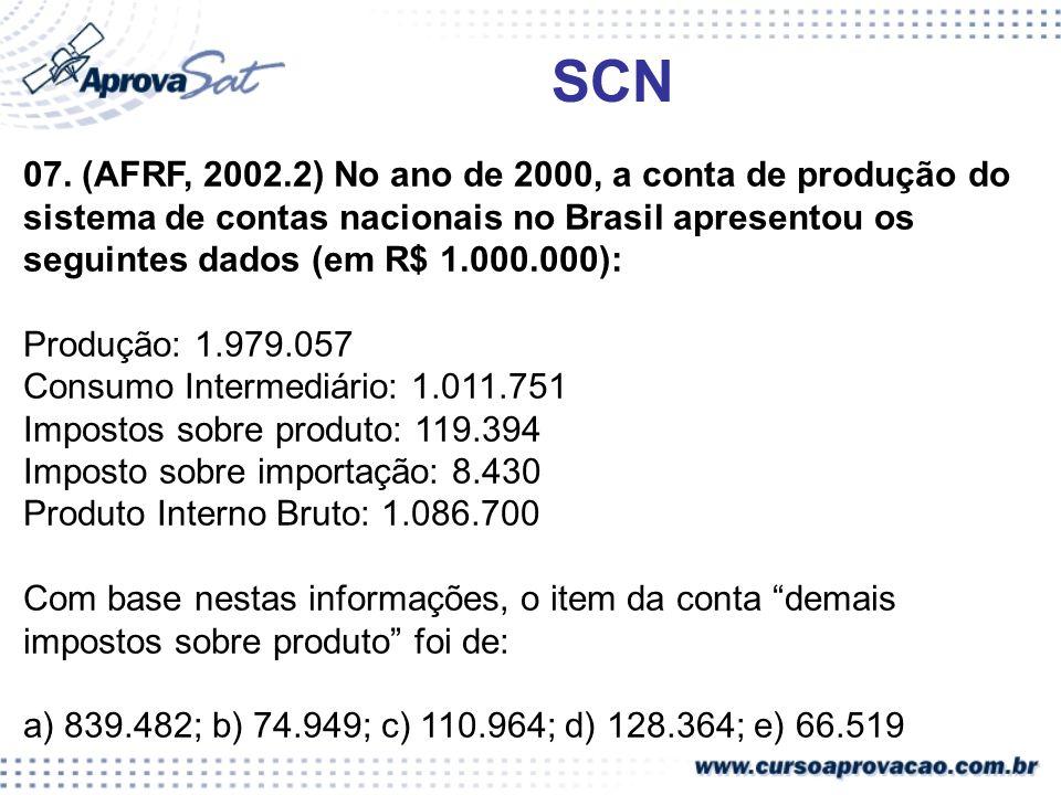 SCN 07. (AFRF, 2002.2) No ano de 2000, a conta de produção do sistema de contas nacionais no Brasil apresentou os seguintes dados (em R$ 1.000.000): P