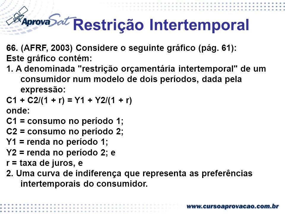 Restrição Intertemporal 66. (AFRF, 2003) Considere o seguinte gráfico (pág. 61): Este gráfico contém: 1. A denominada