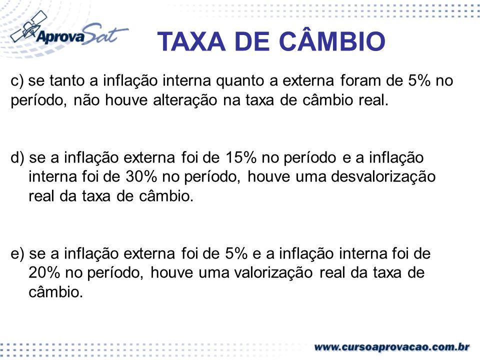 TAXA DE CÂMBIO c) se tanto a inflação interna quanto a externa foram de 5% no período, não houve alteração na taxa de câmbio real. d) se a inflação ex