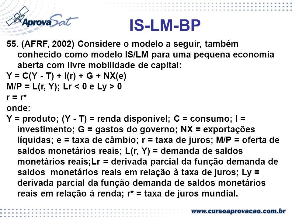 IS-LM-BP 55. (AFRF, 2002) Considere o modelo a seguir, também conhecido como modelo IS/LM para uma pequena economia aberta com livre mobilidade de cap