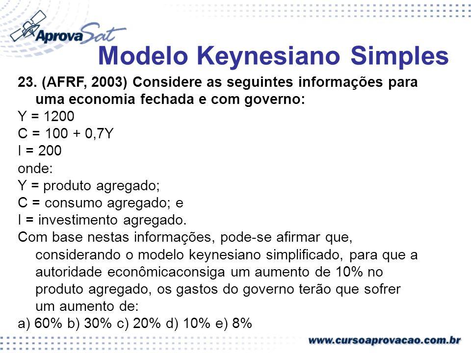 Modelo Keynesiano Simples 23. (AFRF, 2003) Considere as seguintes informações para uma economia fechada e com governo: Y = 1200 C = 100 + 0,7Y I = 200