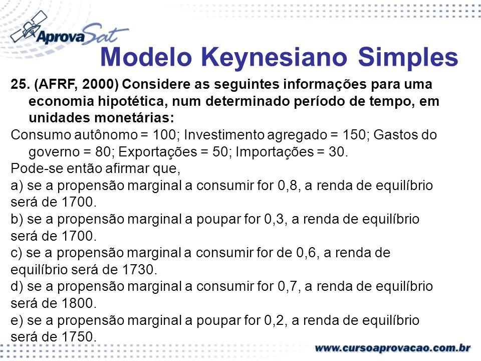 Modelo Keynesiano Simples 25. (AFRF, 2000) Considere as seguintes informações para uma economia hipotética, num determinado período de tempo, em unida