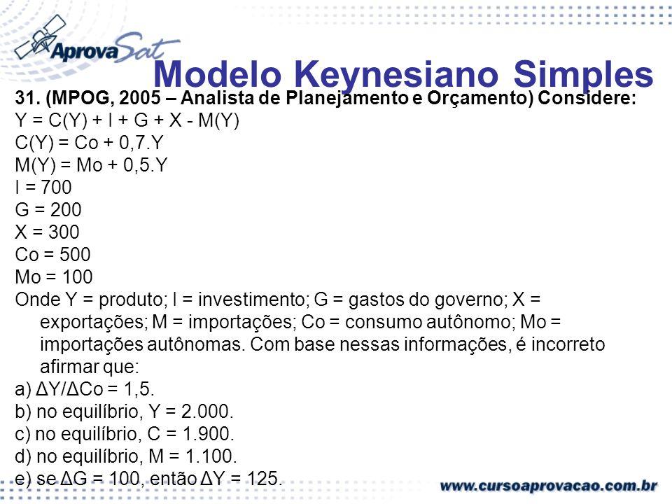 Modelo Keynesiano Simples 31. (MPOG, 2005 – Analista de Planejamento e Orçamento) Considere: Y = C(Y) + I + G + X - M(Y) C(Y) = Co + 0,7.Y M(Y) = Mo +