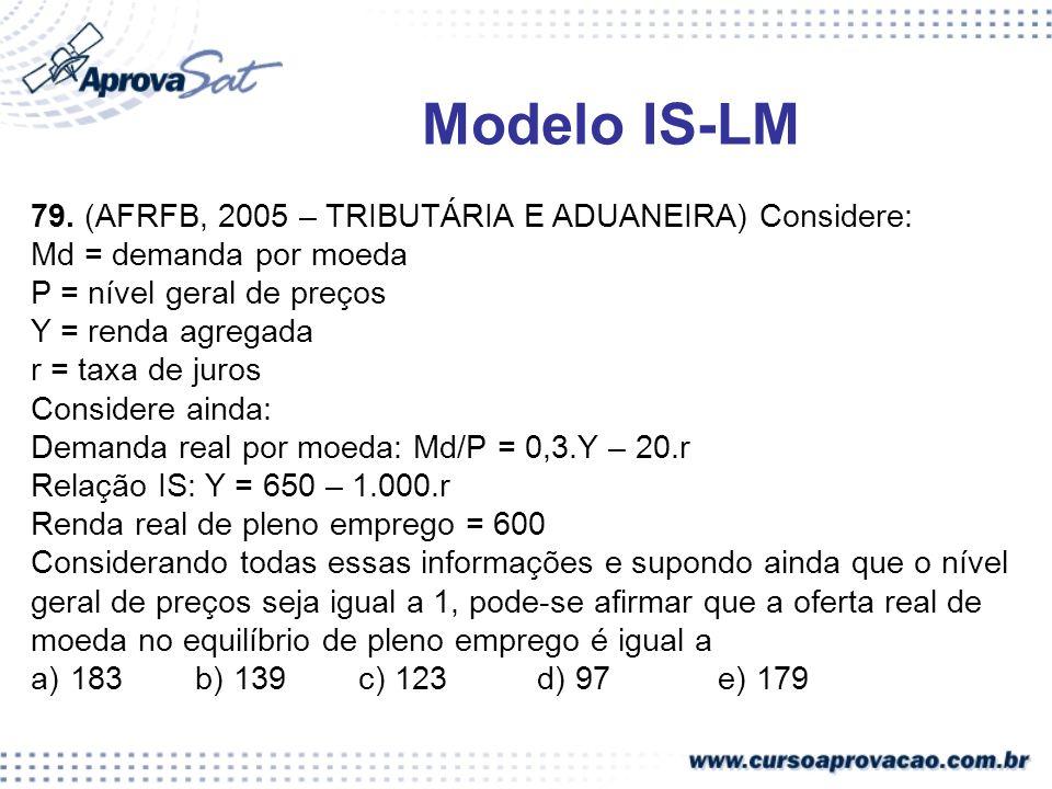 79. (AFRFB, 2005 – TRIBUTÁRIA E ADUANEIRA) Considere: Md = demanda por moeda P = nível geral de preços Y = renda agregada r = taxa de juros Considere