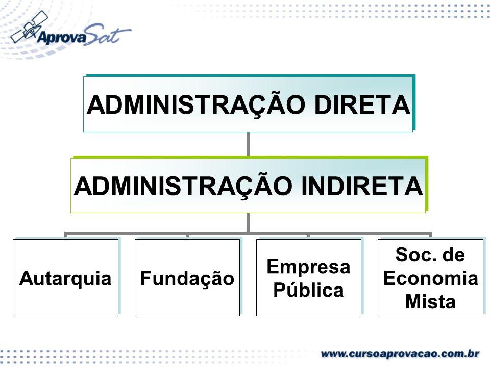 ADMINISTRAÇÃO DIRETA ADMINISTRAÇÃO INDIRETA AutarquiaFundação Empresa Pública Soc. de Economia Mista