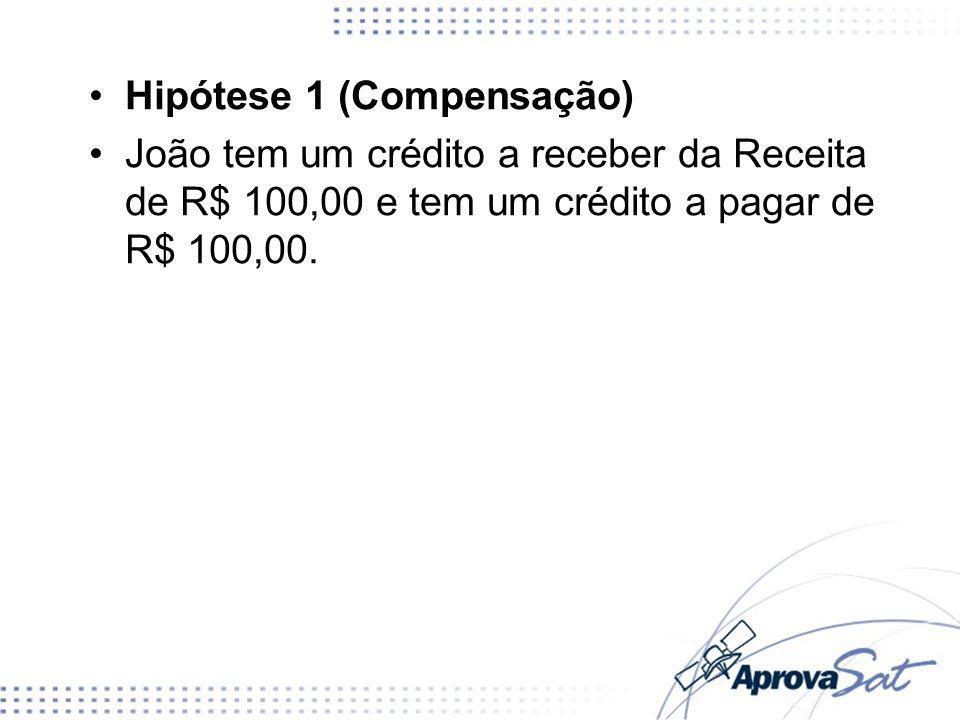 Hipótese 1 (Compensação) João tem um crédito a receber da Receita de R$ 100,00 e tem um crédito a pagar de R$ 100,00.