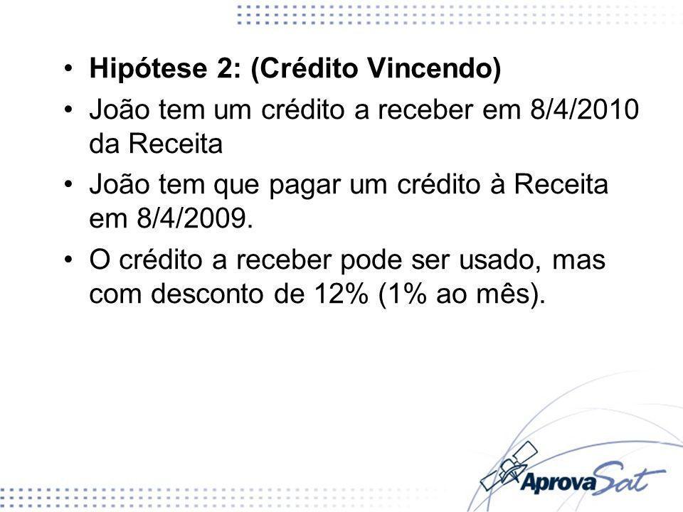 Hipótese 2: (Crédito Vincendo) João tem um crédito a receber em 8/4/2010 da Receita João tem que pagar um crédito à Receita em 8/4/2009. O crédito a r