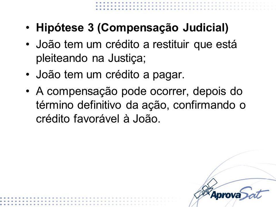 Hipótese 3 (Compensação Judicial) João tem um crédito a restituir que está pleiteando na Justiça; João tem um crédito a pagar. A compensação pode ocor