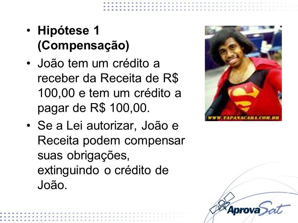 Hipótese 1 (Compensação) João tem um crédito a receber da Receita de R$ 100,00 e tem um crédito a pagar de R$ 100,00. Se a Lei autorizar, João e Recei