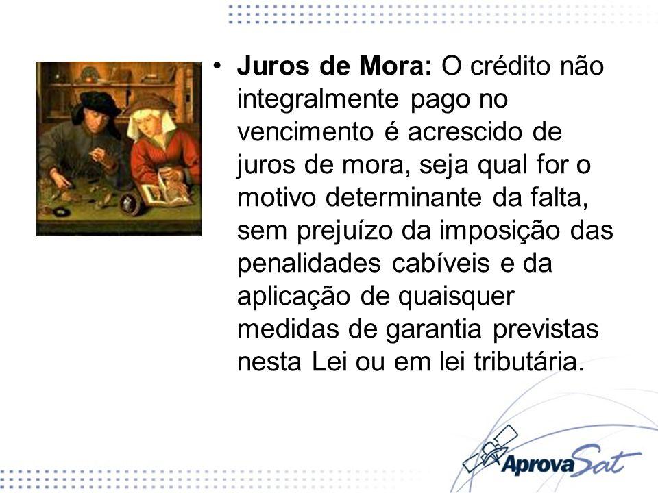 Juros de Mora: O crédito não integralmente pago no vencimento é acrescido de juros de mora, seja qual for o motivo determinante da falta, sem prejuízo