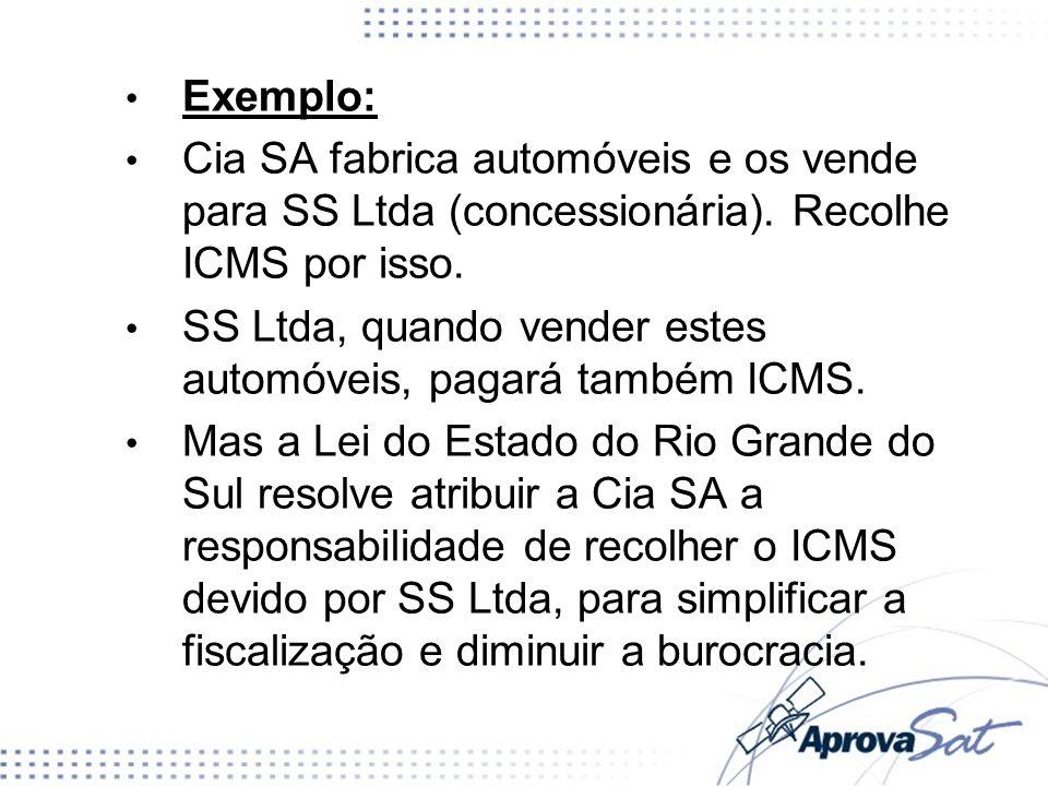 Exemplo: Cia SA fabrica automóveis e os vende para SS Ltda (concessionária). Recolhe ICMS por isso. SS Ltda, quando vender estes automóveis, pagará ta