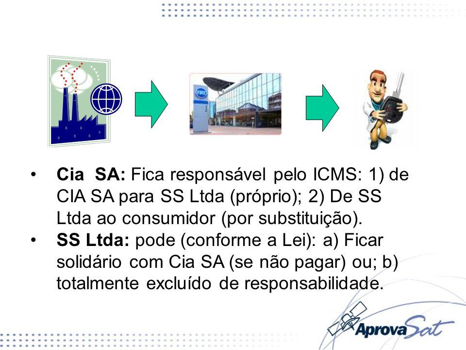 Cia SA: Fica responsável pelo ICMS: 1) de CIA SA para SS Ltda (próprio); 2) De SS Ltda ao consumidor (por substituição). SS Ltda: pode (conforme a Lei