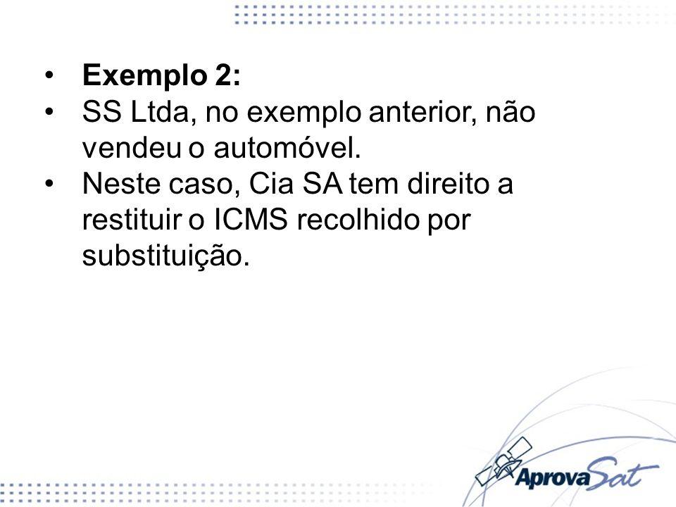 Exemplo 2: SS Ltda, no exemplo anterior, não vendeu o automóvel. Neste caso, Cia SA tem direito a restituir o ICMS recolhido por substituição.