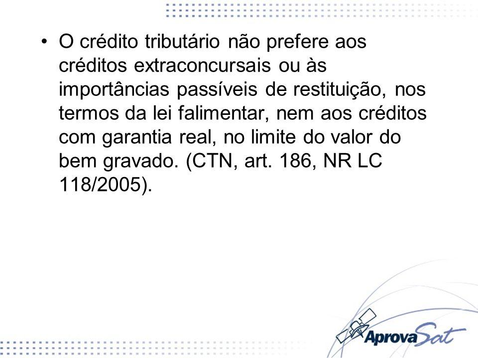 O crédito tributário não prefere aos créditos extraconcursais ou às importâncias passíveis de restituição, nos termos da lei falimentar, nem aos crédi