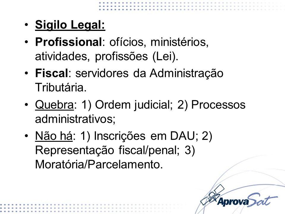 Sigilo Legal: Profissional: ofícios, ministérios, atividades, profissões (Lei). Fiscal: servidores da Administração Tributária. Quebra: 1) Ordem judic