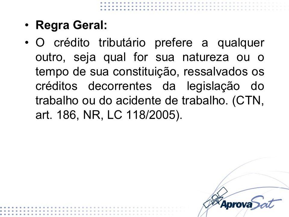 Regra Geral: O crédito tributário prefere a qualquer outro, seja qual for sua natureza ou o tempo de sua constituição, ressalvados os créditos decorre