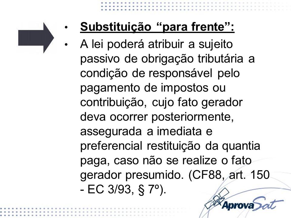 Responsabilidade de Terceiros: Solidária (CTN, art. 134) Pessoal (CTN, art. 135)