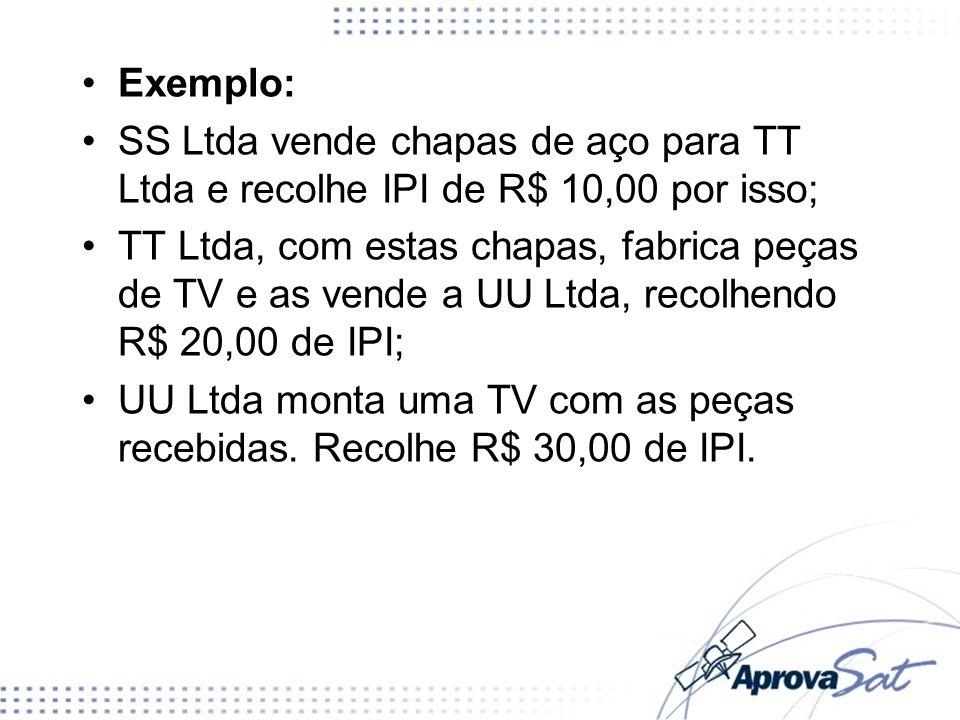 Exemplo: SS Ltda vende chapas de aço para TT Ltda e recolhe IPI de R$ 10,00 por isso; TT Ltda, com estas chapas, fabrica peças de TV e as vende a UU L