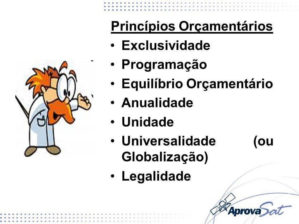 Princípios Orçamentários Exclusividade Programação Equilíbrio Orçamentário Anualidade Unidade Universalidade (ou Globalização) Legalidade