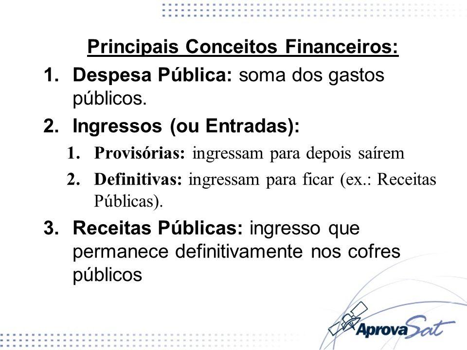 Principais Conceitos Financeiros: 1.Despesa Pública: soma dos gastos públicos. 2.Ingressos (ou Entradas): 1.Provisórias: ingressam para depois saírem