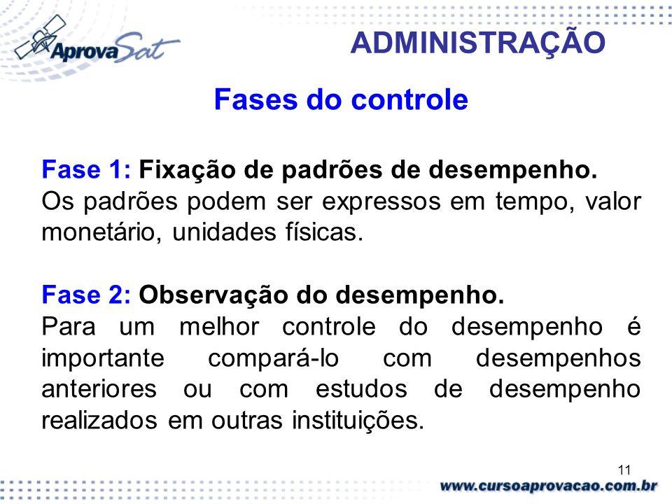 11 ADMINISTRAÇÃO Fases do controle Fase 1: Fixação de padrões de desempenho. Os padrões podem ser expressos em tempo, valor monetário, unidades física