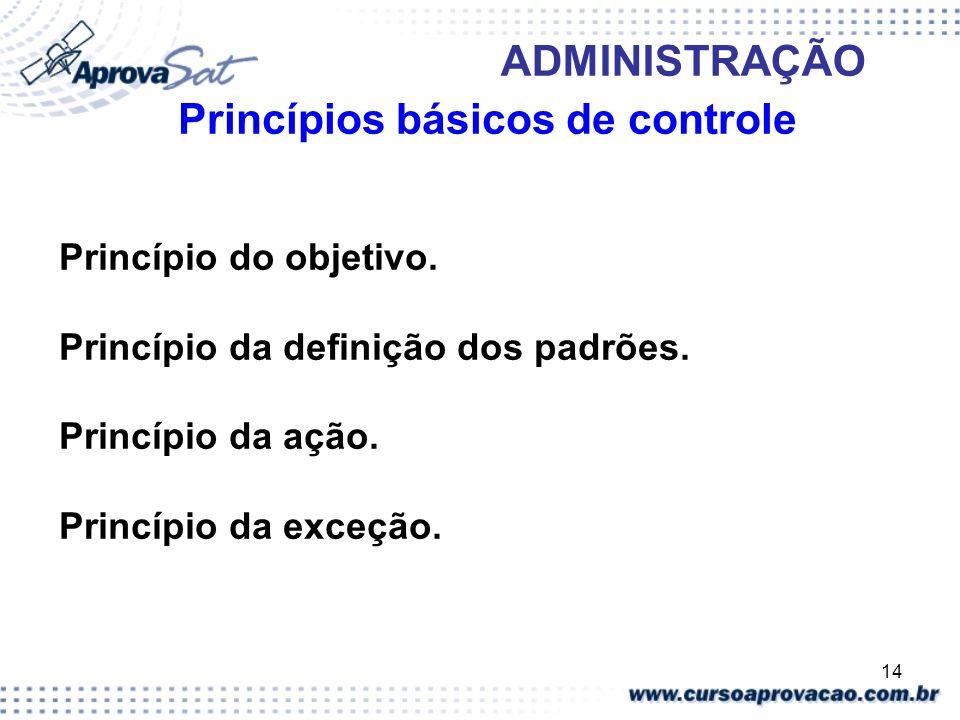 14 ADMINISTRAÇÃO Princípios básicos de controle Princípio do objetivo. Princípio da definição dos padrões. Princípio da ação. Princípio da exceção.