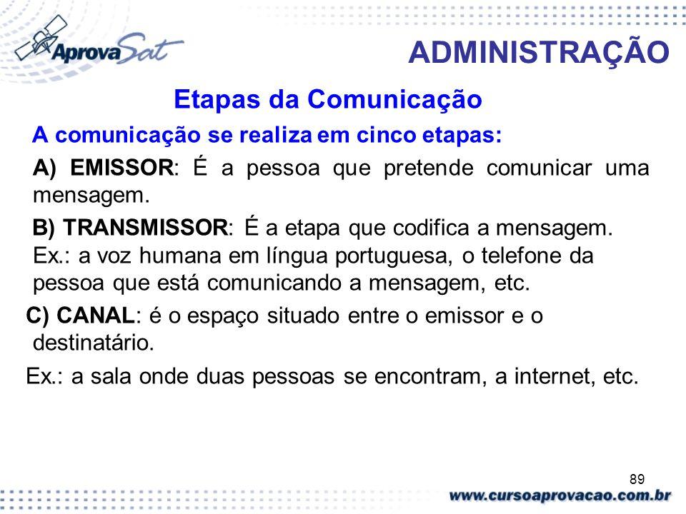 89 ADMINISTRAÇÃO Etapas da Comunicação A comunicação se realiza em cinco etapas: A) EMISSOR: É a pessoa que pretende comunicar uma mensagem. B) TRANSM