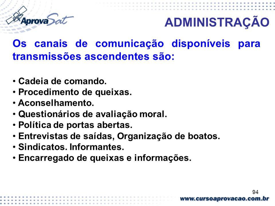 94 ADMINISTRAÇÃO Os canais de comunicação disponíveis para transmissões ascendentes são: Cadeia de comando. Procedimento de queixas. Aconselhamento. Q