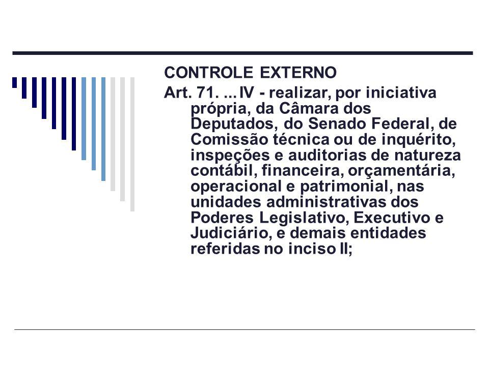 CONTROLE EXTERNO Art. 71.... IV - realizar, por iniciativa própria, da Câmara dos Deputados, do Senado Federal, de Comissão técnica ou de inquérito, i