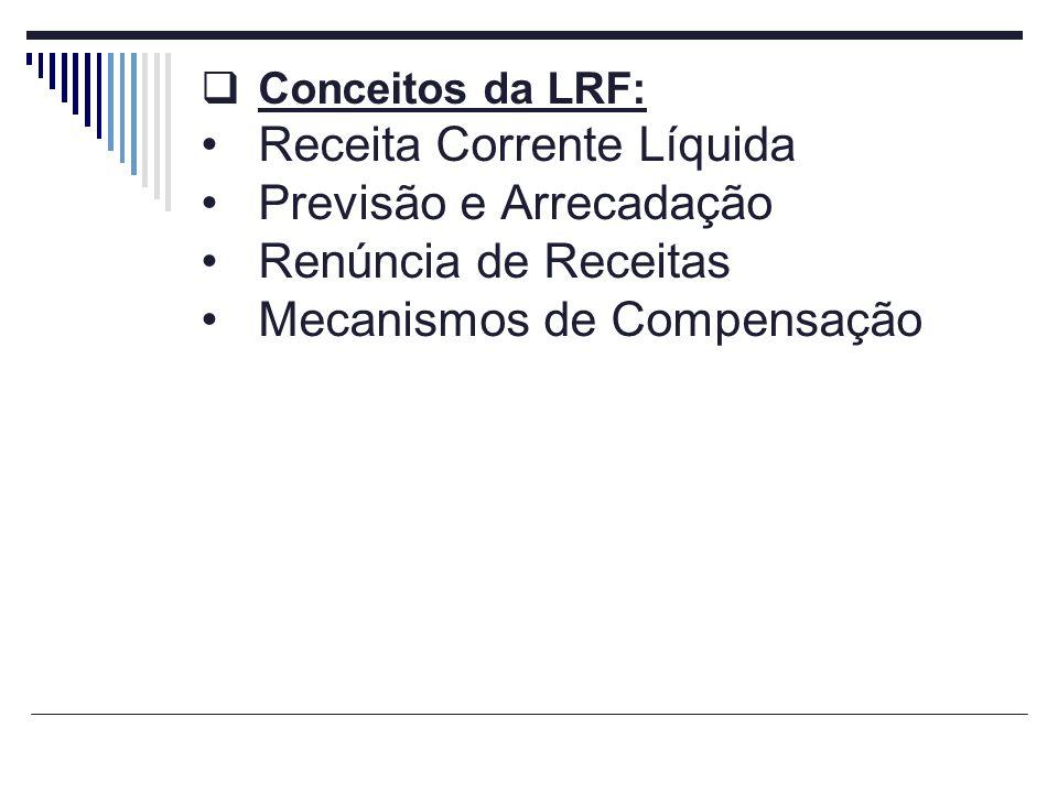 Conceitos da LRF: Receita Corrente Líquida Previsão e Arrecadação Renúncia de Receitas Mecanismos de Compensação