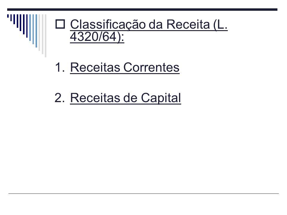 Classificação da Receita (L. 4320/64): 1.Receitas Correntes 2.Receitas de Capital
