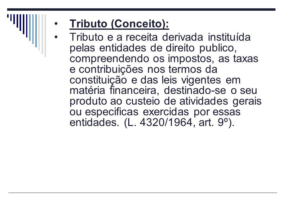 DÍVIDA PÚBLICA.CF/1988: 1. Competência do Congresso Nacional para dispor sobre (CF/1988, art.