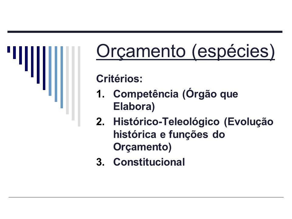 Orçamento (espécies) Critérios: 1.Competência (Órgão que Elabora) 2.Histórico-Teleológico (Evolução histórica e funções do Orçamento) 3.Constitucional