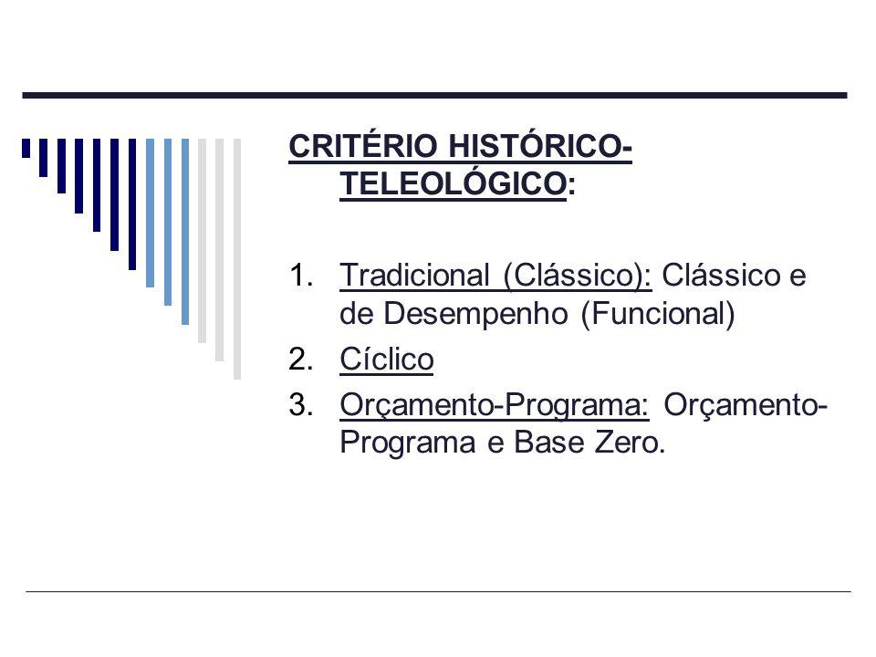 CRITÉRIO HISTÓRICO- TELEOLÓGICO: 1.Tradicional (Clássico): Clássico e de Desempenho (Funcional) 2.Cíclico 3.Orçamento-Programa: Orçamento- Programa e