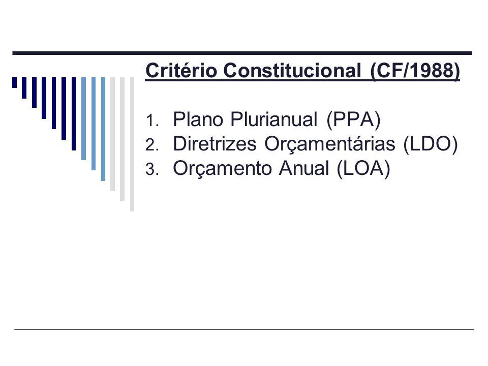 Critério Constitucional (CF/1988) 1. Plano Plurianual (PPA) 2. Diretrizes Orçamentárias (LDO) 3. Orçamento Anual (LOA)