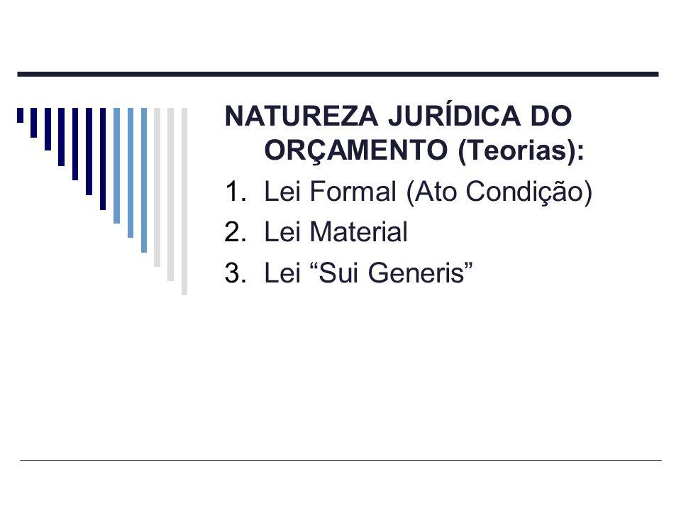 NATUREZA JURÍDICA DO ORÇAMENTO (Teorias): 1.Lei Formal (Ato Condição) 2.Lei Material 3.Lei Sui Generis