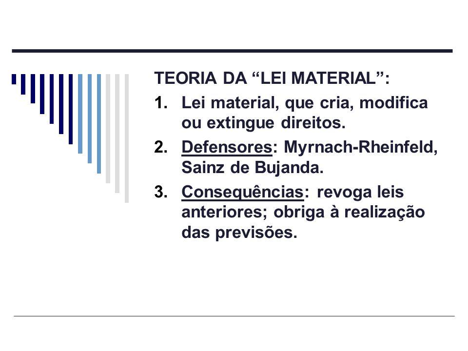 TEORIA DA LEI MATERIAL: 1.Lei material, que cria, modifica ou extingue direitos. 2.Defensores: Myrnach-Rheinfeld, Sainz de Bujanda. 3.Consequências: r