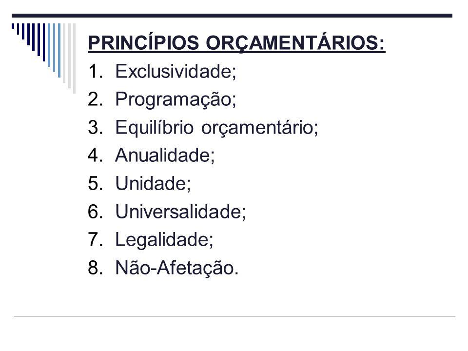 PRINCÍPIOS ORÇAMENTÁRIOS: 1.Exclusividade; 2.Programação; 3.Equilíbrio orçamentário; 4.Anualidade; 5.Unidade; 6.Universalidade; 7.Legalidade; 8.Não-Af