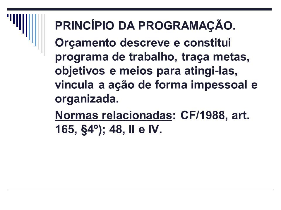 PRINCÍPIO DA ANUALIDADE.NORMAS RELACIONADAS: Anualidade x Ano Civil.
