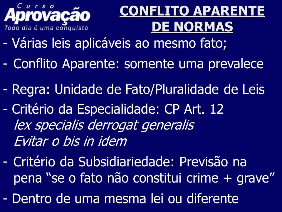 CONFLITO APARENTE DE NORMAS - Várias leis aplicáveis ao mesmo fato; -Conflito Aparente: somente uma prevalece - Regra: Unidade de Fato/Pluralidade de