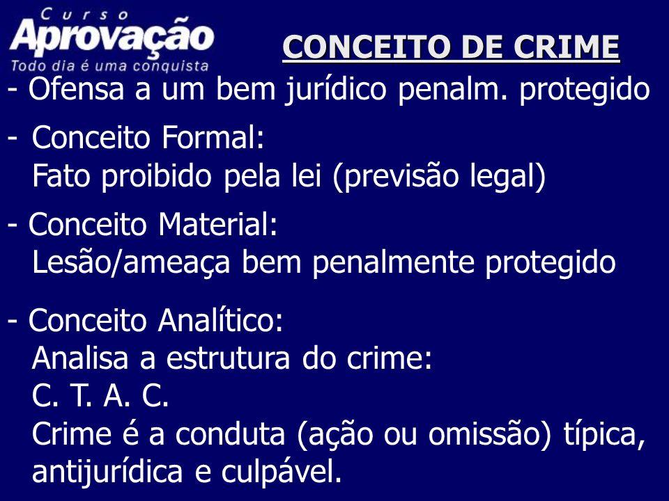 CONCEITO DE CRIME - Ofensa a um bem jurídico penalm. protegido -Conceito Formal: Fato proibido pela lei (previsão legal) - Conceito Material: Lesão/am