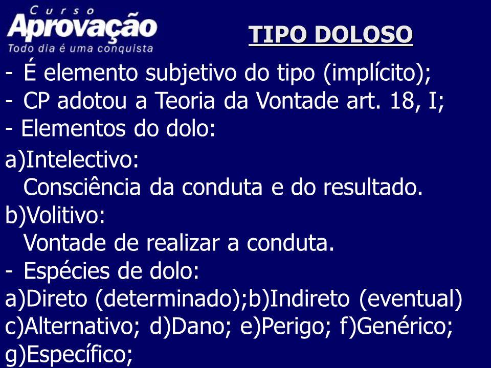 TIPO DOLOSO -É elemento subjetivo do tipo (implícito); -CP adotou a Teoria da Vontade art. 18, I; - Elementos do dolo: a)Intelectivo: Consciência da c
