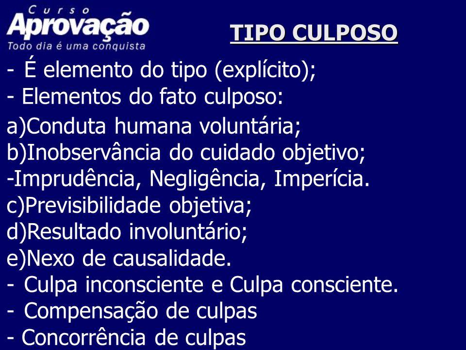 TIPO CULPOSO -É elemento do tipo (explícito); - Elementos do fato culposo: a)Conduta humana voluntária; b)Inobservância do cuidado objetivo; -Imprudên