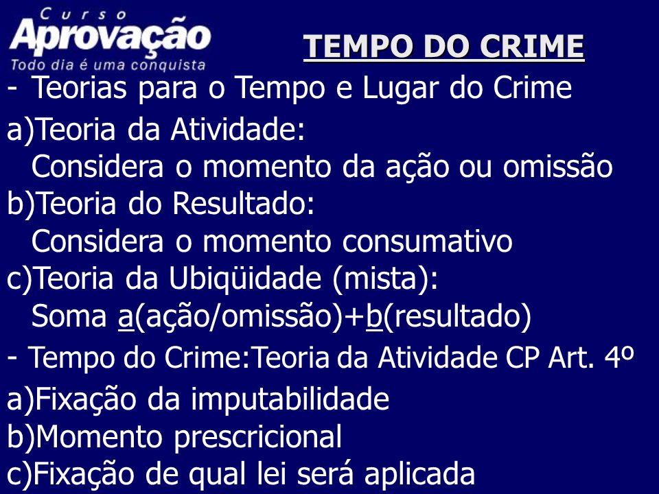 TEMPO DO CRIME -Teorias para o Tempo e Lugar do Crime a)Teoria da Atividade: Considera o momento da ação ou omissão b)Teoria do Resultado: Considera o