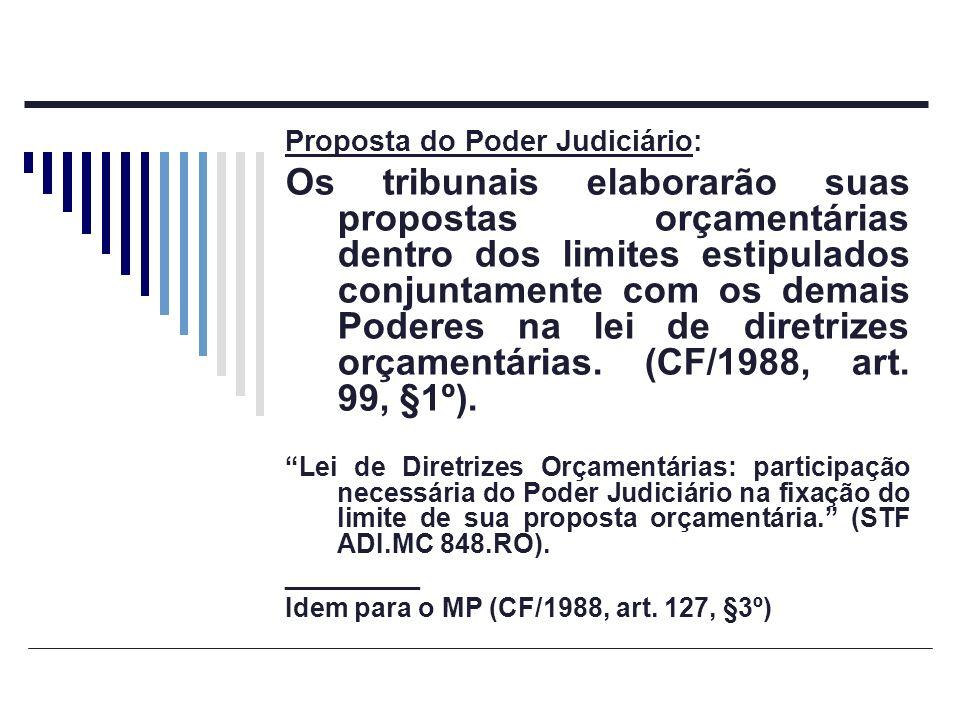 Proposta do Poder Judiciário: Os tribunais elaborarão suas propostas orçamentárias dentro dos limites estipulados conjuntamente com os demais Poderes
