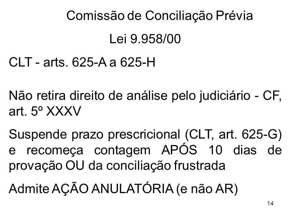 14 Comissão de Conciliação Prévia Lei 9.958/00 CLT - arts. 625-A a 625-H Não retira direito de análise pelo judiciário - CF, art. 5º XXXV Suspende pra
