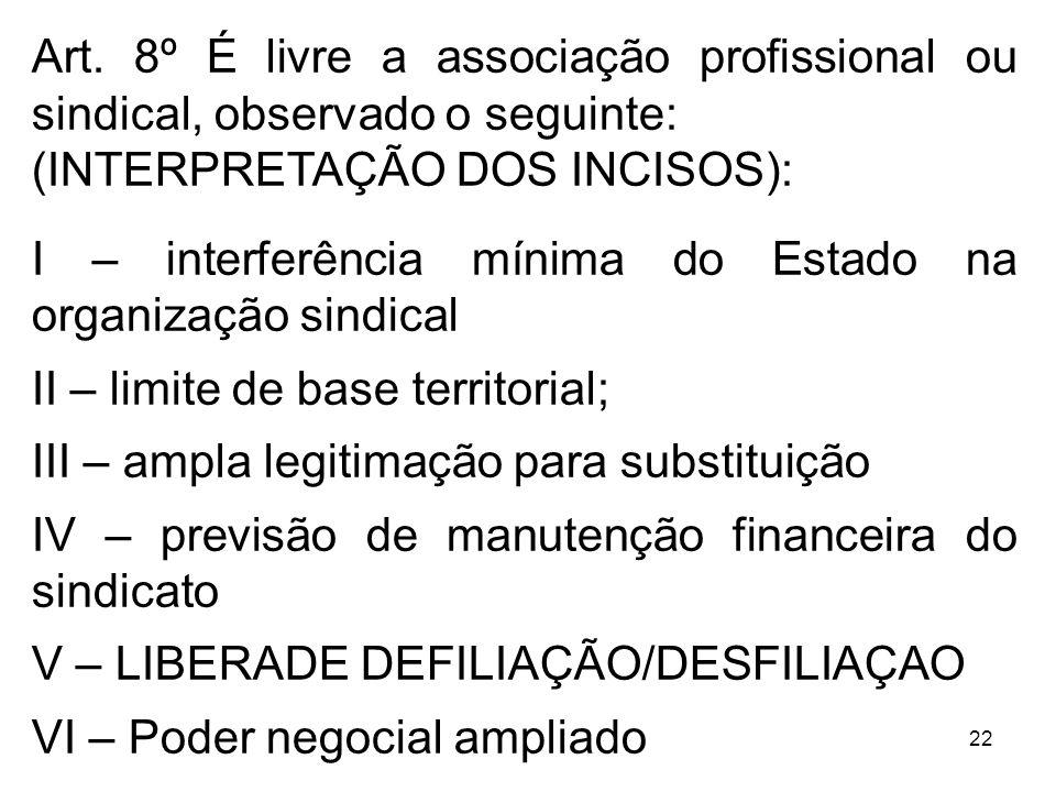 22 Art. 8º É livre a associação profissional ou sindical, observado o seguinte: (INTERPRETAÇÃO DOS INCISOS): I – interferência mínima do Estado na org