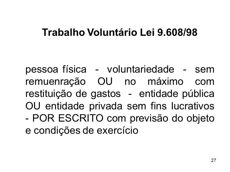 27 Trabalho Voluntário Lei 9.608/98 pessoa física - voluntariedade - sem remuenração OU no máximo com restituição de gastos - entidade pública OU enti